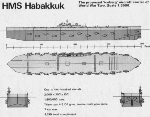 project habakkuk 66 w700