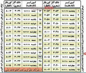 اوقات شرعی ماه رمضان اردیبهشت 1397