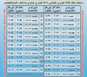 اوقات شرعی ماه مبارک رمضان ترکمن نیوز 300x267 - جدول اوقات شرعی اهل سنت ماه رمضان اردیبهشت 1399