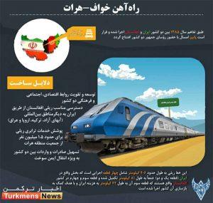 هرات ترکمن نیوز 300x285 - راه آهن خواف-هرات و چشمانداز جدید همکاریهای ایران و ازبکستان+عکس