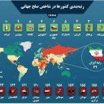 صلح جهانی 150x150 - رتبه کشورهای آسیای مرکزی در شاخص صلحدوستی جهانی