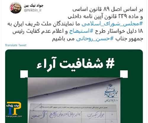 کفایت روحانی مجلس - جمع آوری امضاء در مجلس ایران برای عدم کفایت روحانی