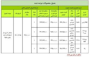 خودرو ترکمن نیوز 1 300x196 - افزایش 4 تا 48 درصدی قیمت خودروهای تولید داخل