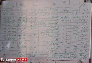 جدول زمانبندی مراسم 285-مین سالگرد بزرگداشت مختومقلی فراغی