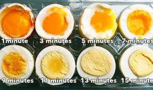 300x177 - زمان پخت تخم مرغ عسلی