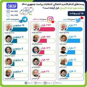 53619 964 300x300 - ظریف از احمدی نژاد و رئیسی پیشی گرفت + عکس