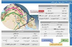rahahan gorgan mashhad 300x194 - راه آهن گرگان - مشهد گره خورد