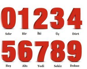 unnamed 8 300x238 - تفکر ترکمنها درباره اعداد